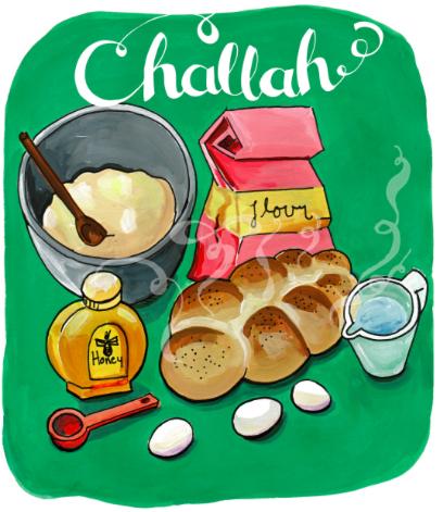 Breaking Bread Workshop @ Museum of Jewish Heritage